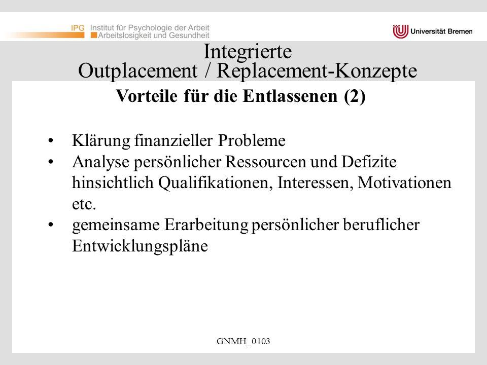GNMH_0103 Integrierte Outplacement / Replacement-Konzepte 5.2.