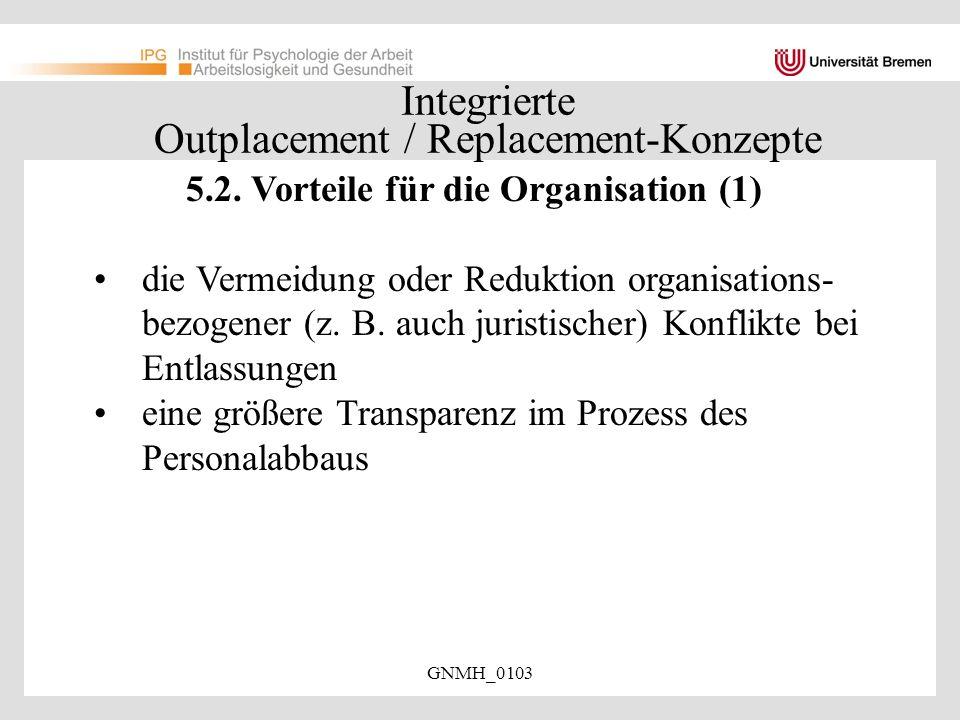 GNMH_0103 Vorteile für die Organisation (2) die Vermeidung von Produktivitätsverlusten als Folge von Demotivation, geringerem Engagement für die Organisation und Tendenzen inneren Rückzugs von Seiten der nicht entlassenen Beschäftigten alssurvivors-of-layoffs die Übernahme sozialer Verantwortung durch das Unternehmen und die Organisation als Bestandteil der Firmenkultur in ihrer Innen- und Außenwirkung Integrierte Outplacement / Replacement-Konzepte