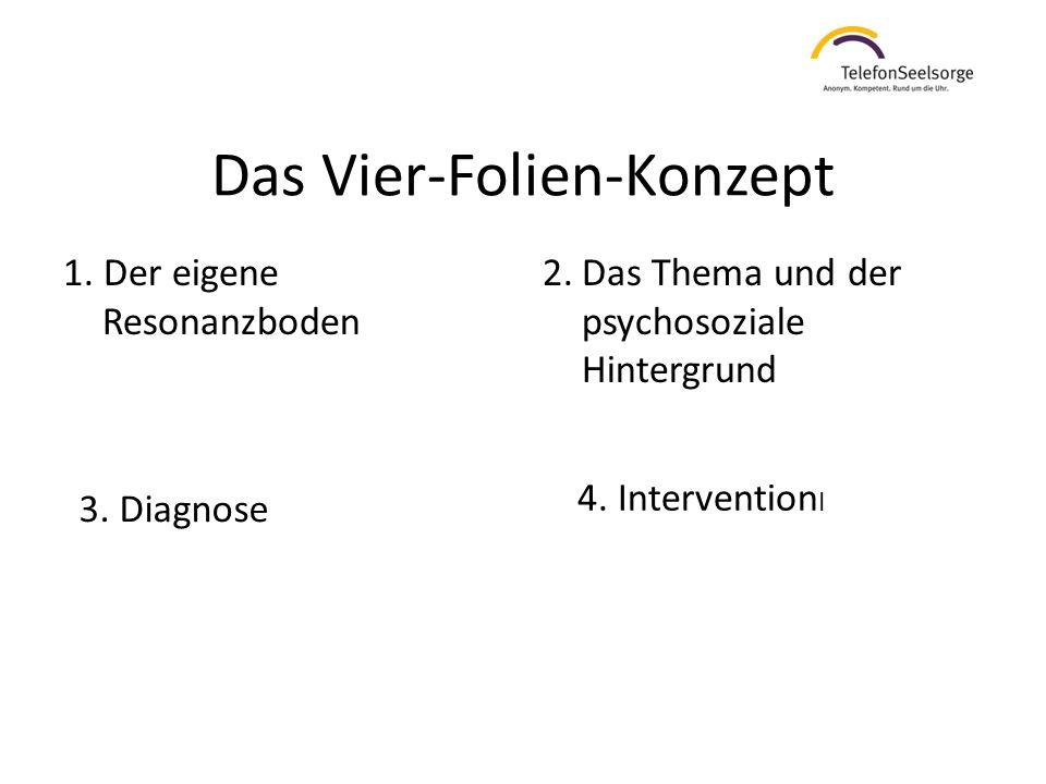 Das Vier-Folien-Konzept 1. Der eigene Resonanzboden 2.Das Thema und der psychosoziale Hintergrund 3. Diagnose 4. Intervention I