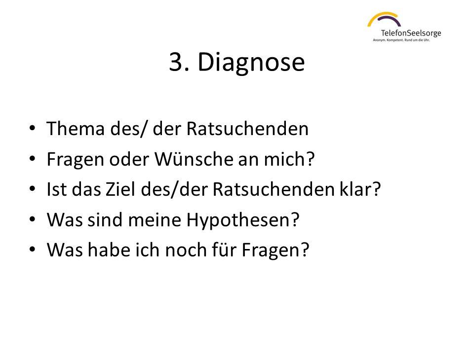 3. Diagnose Thema des/ der Ratsuchenden Fragen oder Wünsche an mich? Ist das Ziel des/der Ratsuchenden klar? Was sind meine Hypothesen? Was habe ich n