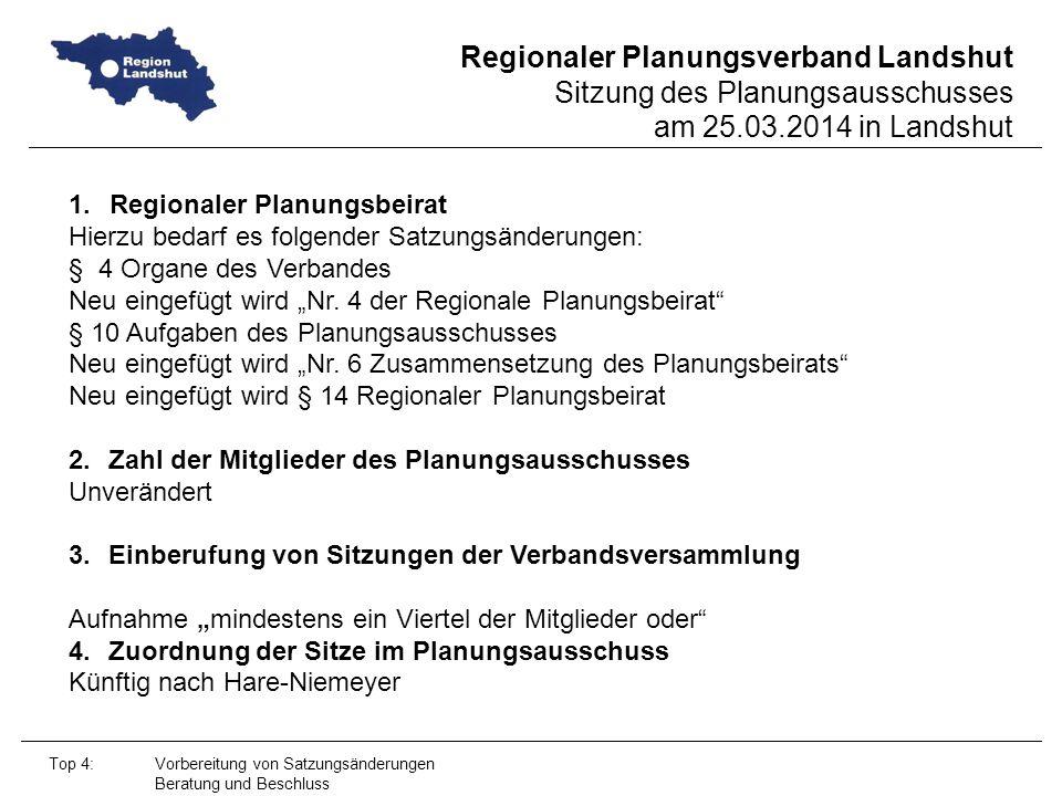Regionaler Planungsverband Landshut Sitzung des Planungsausschusses am 25.03.2014 in Landshut Top 4: Vorbereitung von Satzungsänderungen Beratung und Beschluss 1.Regionaler Planungsbeirat Hierzu bedarf es folgender Satzungsänderungen: § 4 Organe des Verbandes Neu eingefügt wird Nr.