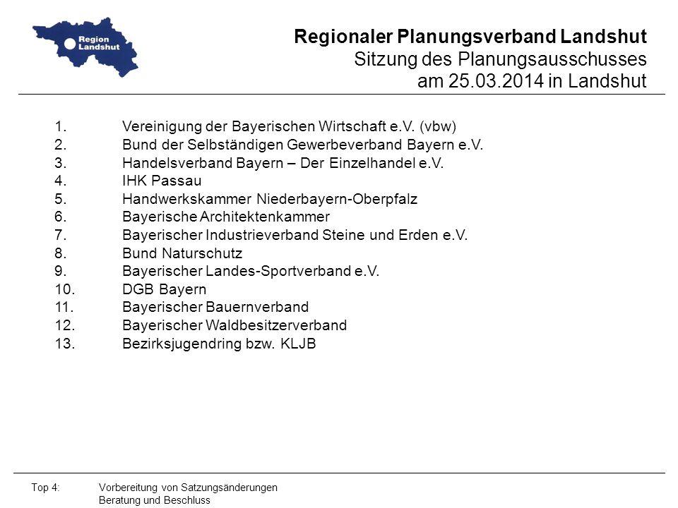 Regionaler Planungsverband Landshut Sitzung des Planungsausschusses am 25.03.2014 in Landshut Top 4: Vorbereitung von Satzungsänderungen Beratung und Beschluss 1.Vereinigung der Bayerischen Wirtschaft e.V.