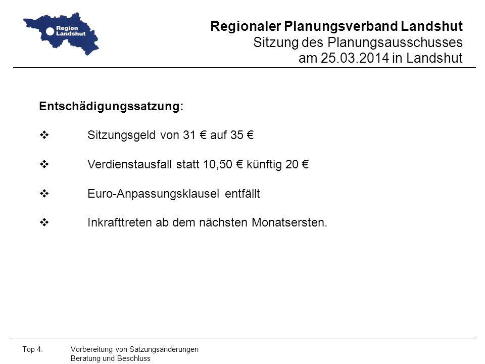 Regionaler Planungsverband Landshut Sitzung des Planungsausschusses am 25.03.2014 in Landshut Top 4: Vorbereitung von Satzungsänderungen Beratung und Beschluss Entschädigungssatzung: Sitzungsgeld von 31 auf 35 Verdienstausfall statt 10,50 künftig 20 Euro-Anpassungsklausel entfällt Inkrafttreten ab dem nächsten Monatsersten.