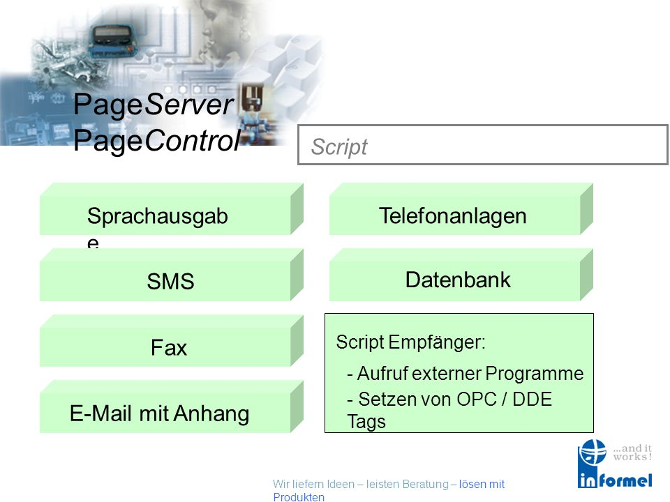 Wir liefern Ideen – leisten Beratung – lösen mit Produkten PageServer PageControl Datenbank Sprachausgab e SMSTelefonanlagen Datenbank Fax E-Mail mit