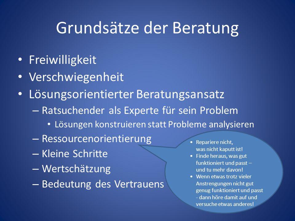 Grundsätze der Beratung Freiwilligkeit Verschwiegenheit Lösungsorientierter Beratungsansatz – Ratsuchender als Experte für sein Problem Lösungen konst
