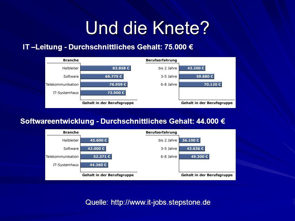 Und die Knete? IT –Leitung - Durchschnittliches Gehalt: 75.000 Softwareentwicklung - Durchschnittliches Gehalt: 44.000 Quelle: http://www.it-jobs.step
