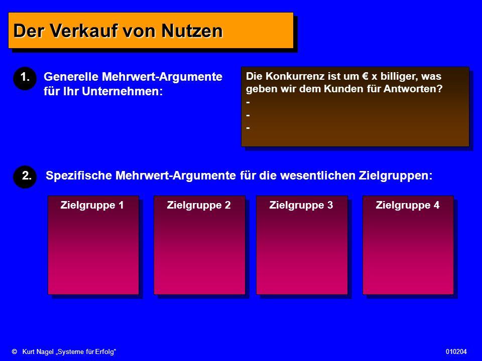 ©Kurt Nagel Systeme für Erfolg010204 Der Verkauf von Nutzen 1.Generelle Mehrwert-Argumente für Ihr Unternehmen: Die Konkurrenz ist um x billiger, was