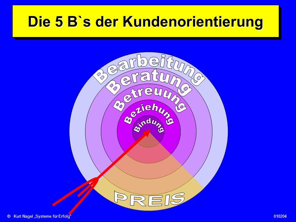 ©Kurt Nagel Systeme für Erfolg010204 Die 5 B`s der Kundenorientierung