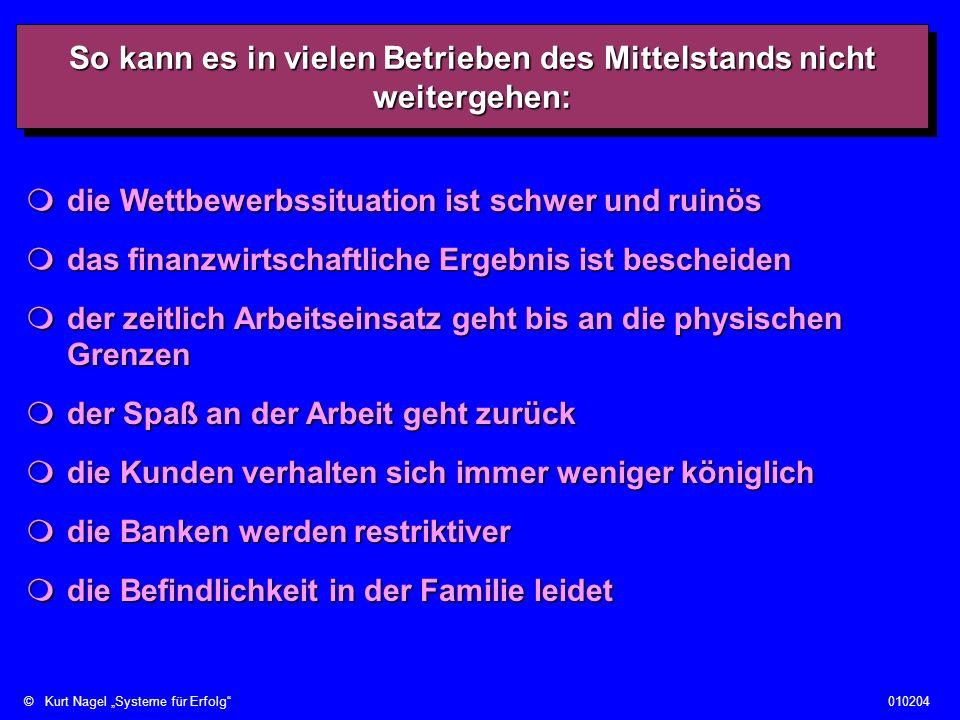 ©Kurt Nagel Systeme für Erfolg010204 9.Gebot: Sehen Sie Planung als Daseinsvorsorge für morgen an.