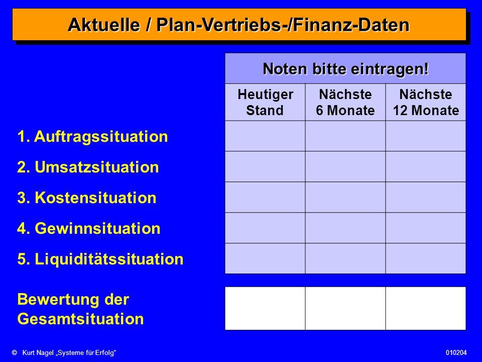 ©Kurt Nagel Systeme für Erfolg010204 Aktuelle / Plan-Vertriebs-/Finanz-Daten Noten bitte eintragen! Heutiger Stand Nächste 6 Monate Nächste 12 Monate