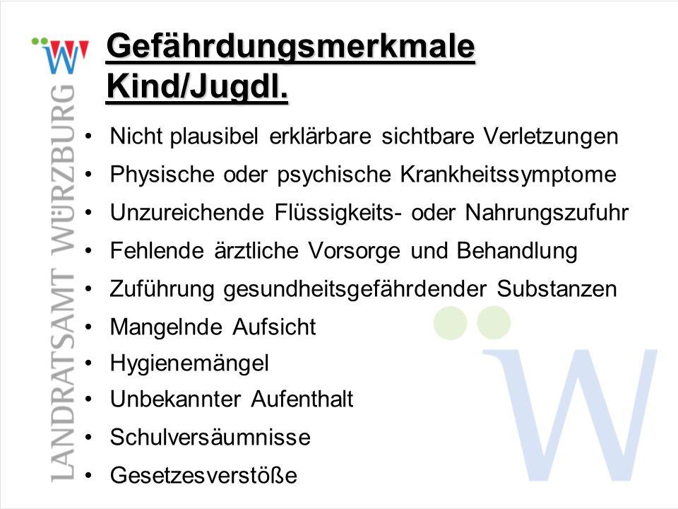 Gefährdungsmerkmale Kind/Jugdl. Nicht plausibel erklärbare sichtbare Verletzungen Physische oder psychische Krankheitssymptome Unzureichende Flüssigke