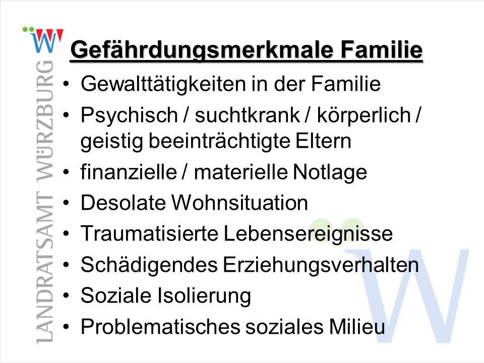 Gefährdungsmerkmale Familie Gewalttätigkeiten in der Familie Psychisch / suchtkrank / körperlich / geistig beeinträchtigte Eltern finanzielle / materi