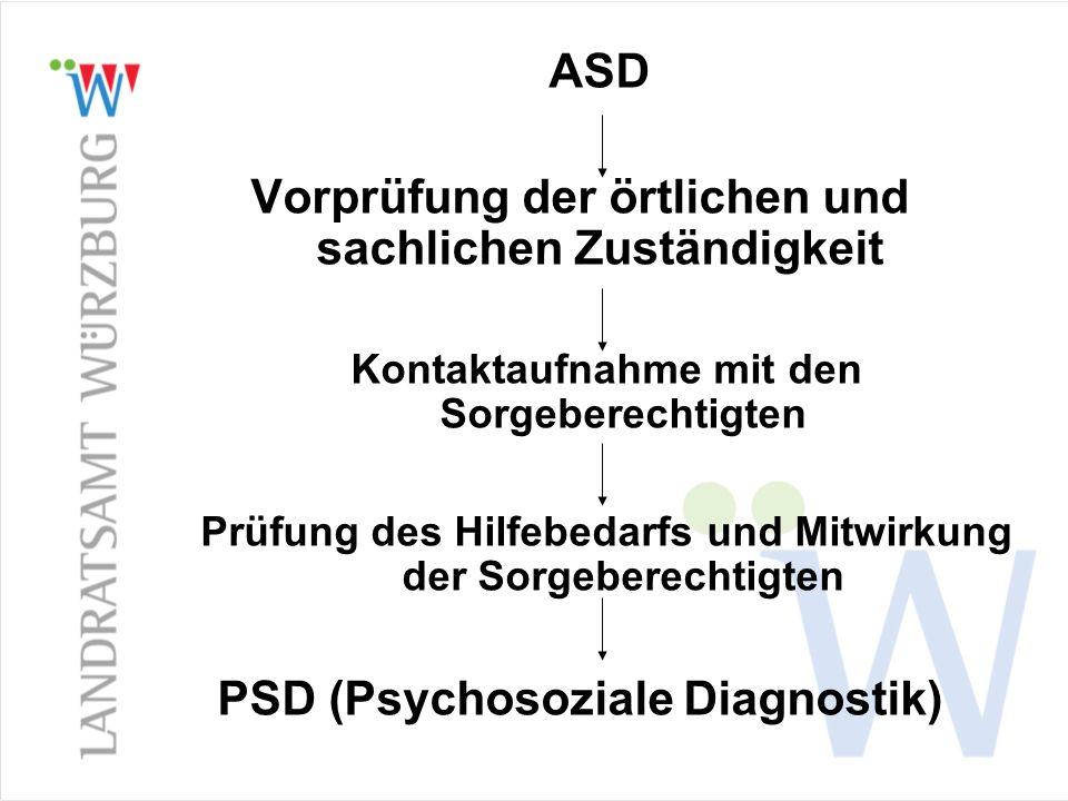 Vorprüfung der örtlichen und sachlichen Zuständigkeit Kontaktaufnahme mit den Sorgeberechtigten Prüfung des Hilfebedarfs und Mitwirkung der Sorgeberechtigten PSD (Psychosoziale Diagnostik)