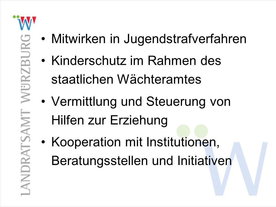Mitwirken in Jugendstrafverfahren Kinderschutz im Rahmen des staatlichen Wächteramtes Vermittlung und Steuerung von Hilfen zur Erziehung Kooperation mit Institutionen, Beratungsstellen und Initiativen