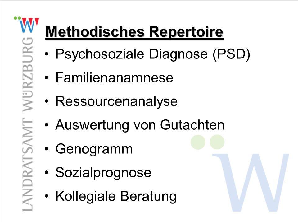 Methodisches Repertoire Psychosoziale Diagnose (PSD) Familienanamnese Ressourcenanalyse Auswertung von Gutachten Genogramm Sozialprognose Kollegiale Beratung