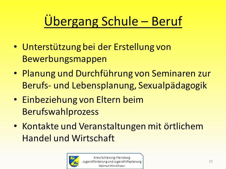 Kreis Schleswig-Flensburg Jugendförderung und Jugendhilfeplanung Helmut Hinrichsen Übergang Schule – Beruf Unterstützung bei der Erstellung von Bewerb