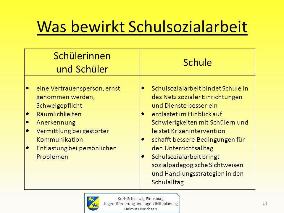 Kreis Schleswig-Flensburg Jugendförderung und Jugendhilfeplanung Helmut Hinrichsen Was bewirkt Schulsozialarbeit Schülerinnen und Schüler Schule eine