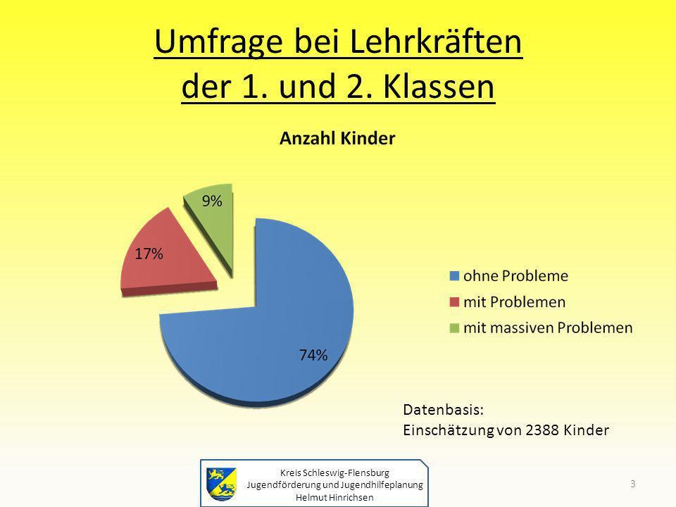 Kreis Schleswig-Flensburg Jugendförderung und Jugendhilfeplanung Helmut Hinrichsen Umfrage bei Lehrkräften der 1. und 2. Klassen Datenbasis: Einschätz