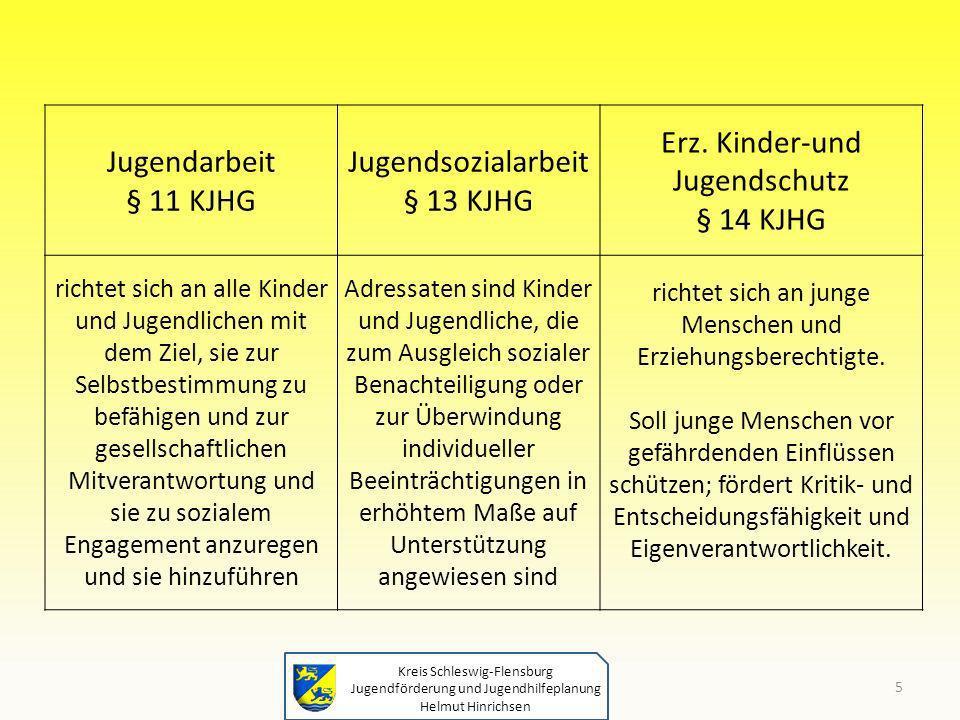 Kreis Schleswig-Flensburg Jugendförderung und Jugendhilfeplanung Helmut Hinrichsen Jugendarbeit § 11 KJHG Jugendsozialarbeit § 13 KJHG Erz. Kinder-und