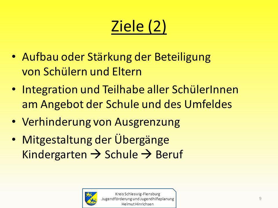 Kreis Schleswig-Flensburg Jugendförderung und Jugendhilfeplanung Helmut Hinrichsen Ziele (2) Aufbau oder Stärkung der Beteiligung von Schülern und Elt