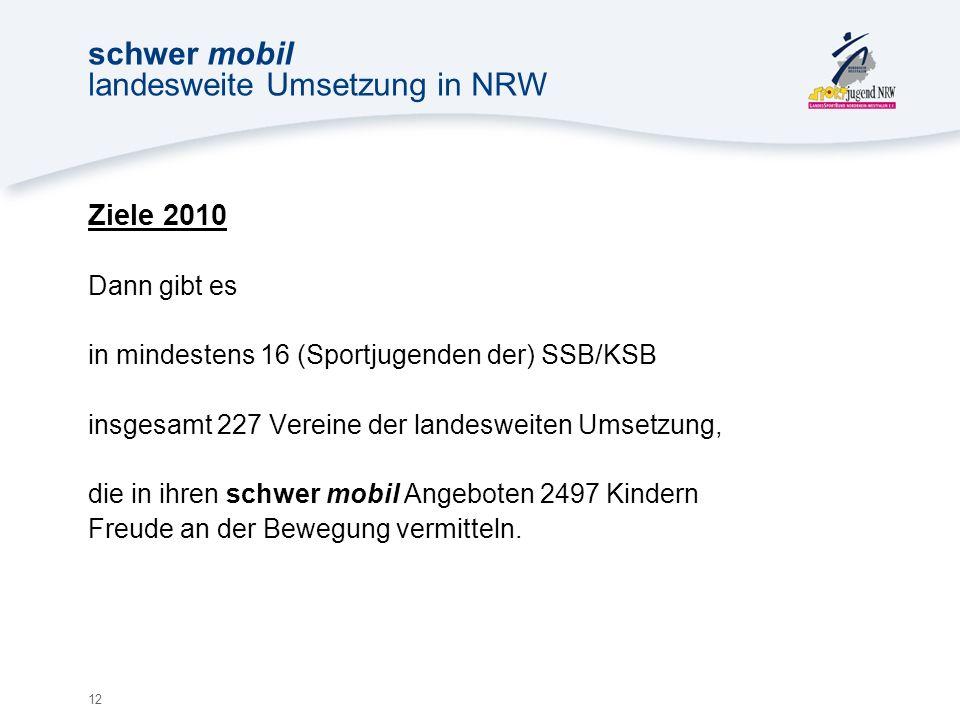 12 schwer mobil landesweite Umsetzung in NRW Ziele 2010 Dann gibt es in mindestens 16 (Sportjugenden der) SSB/KSB insgesamt 227 Vereine der landesweiten Umsetzung, die in ihren schwer mobil Angeboten 2497 Kindern Freude an der Bewegung vermitteln.