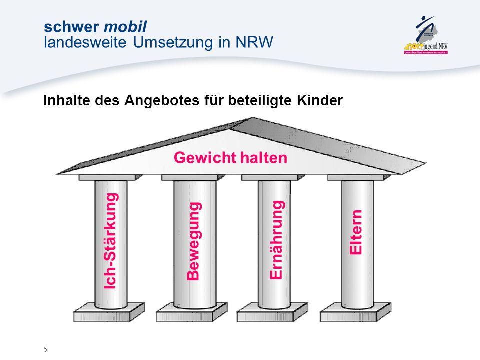 5 schwer mobil landesweite Umsetzung in NRW Inhalte des Angebotes für beteiligte Kinder Gewicht halten Ich-Stärkung Bewegung Ernährung Eltern