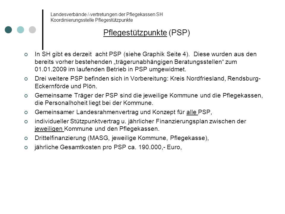 Landesverbände /-vertretungen der Pflegekassen SH Koordinierungsstelle Pflegestützpunkte Pflegestützpunkte (PSP) In SH gibt es derzeit acht PSP (siehe