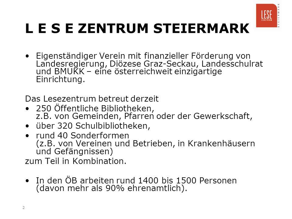 2 L E S E ZENTRUM STEIERMARK Eigenständiger Verein mit finanzieller Förderung von Landesregierung, Diözese Graz-Seckau, Landesschulrat und BMUKK – eine österreichweit einzigartige Einrichtung.