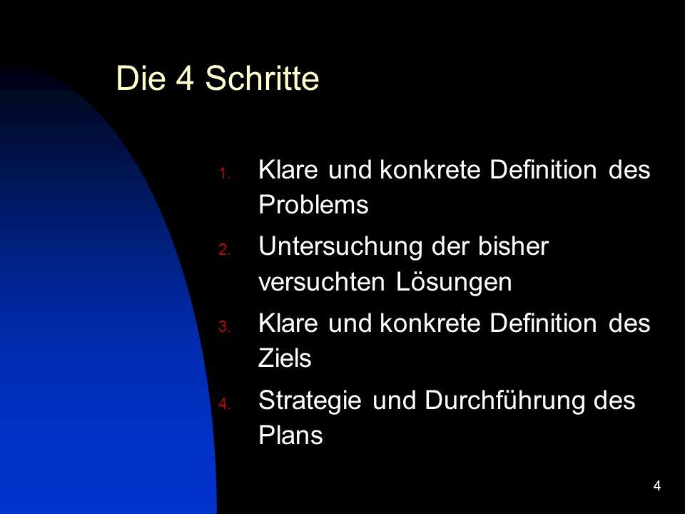 4 Die 4 Schritte 1.Klare und konkrete Definition des Problems 2.