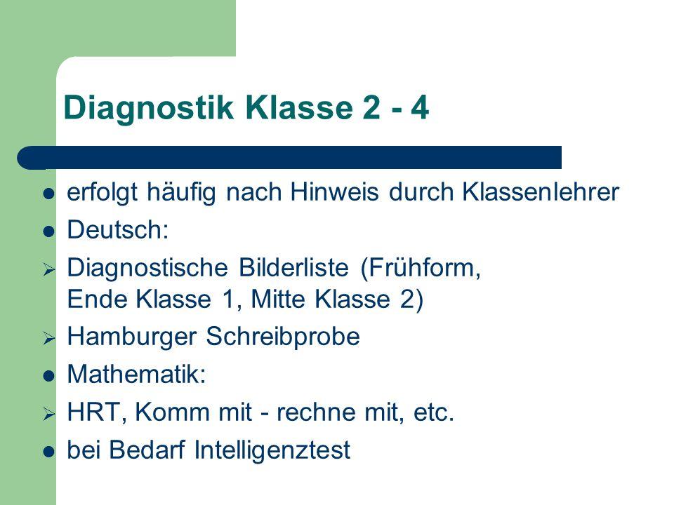 Diagnostik Klasse 2 - 4 erfolgt häufig nach Hinweis durch Klassenlehrer Deutsch: Diagnostische Bilderliste (Frühform, Ende Klasse 1, Mitte Klasse 2) Hamburger Schreibprobe Mathematik: HRT, Komm mit - rechne mit, etc.