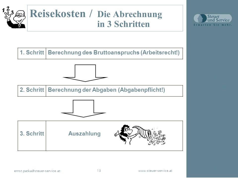 www.steuer-service.at13 ernst.patka@steuer-service.at 1. SchrittBerechnung des Bruttoanspruchs (Arbeitsrecht!) 2. SchrittBerechnung der Abgaben (Abgab