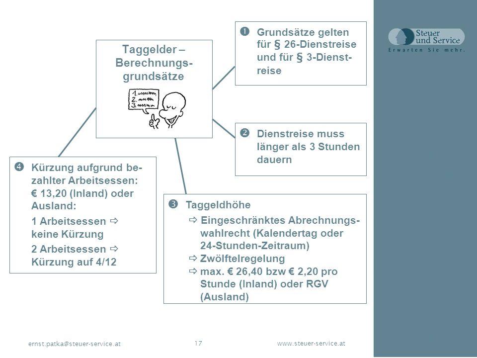www.steuer-service.at17 ernst.patka@steuer-service.at Taggelder – Berechnungs- grundsätze Grundsätze gelten für § 26-Dienstreise und für § 3-Dienst- r