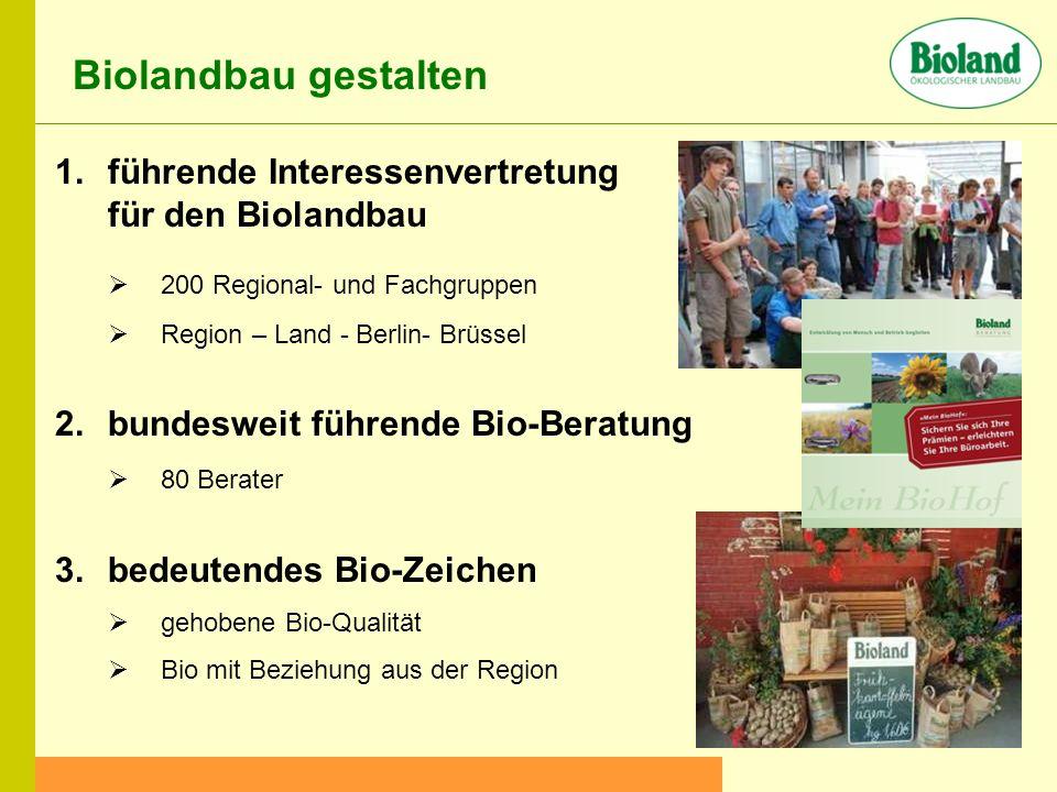 1.führende Interessenvertretung für den Biolandbau 200 Regional- und Fachgruppen Region – Land - Berlin- Brüssel 2.bundesweit führende Bio-Beratung 80 Berater 3.bedeutendes Bio-Zeichen gehobene Bio-Qualität Bio mit Beziehung aus der Region Biolandbau gestalten