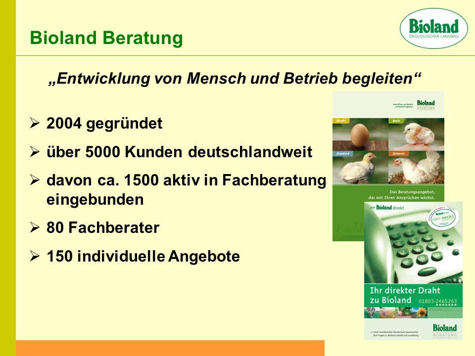 Bioland Beratung Entwicklung von Mensch und Betrieb begleiten 2004 gegründet über 5000 Kunden deutschlandweit davon ca.