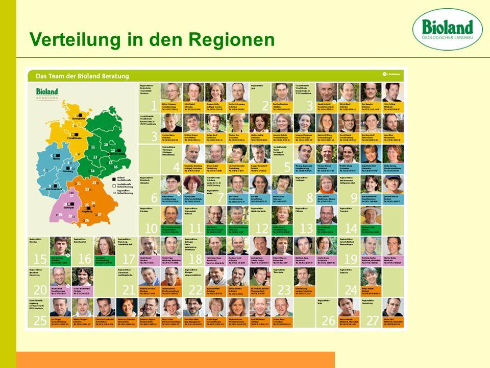 Verteilung in den Regionen
