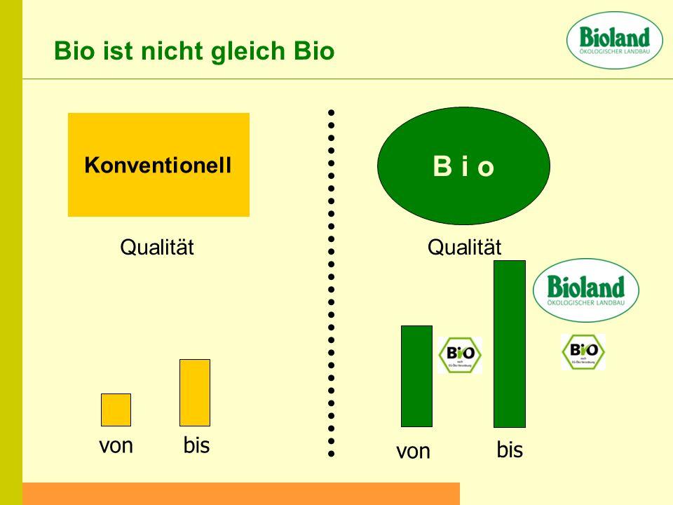 Konventionell B i o Qualität von bis Qualität vonbis Bio ist nicht gleich Bio
