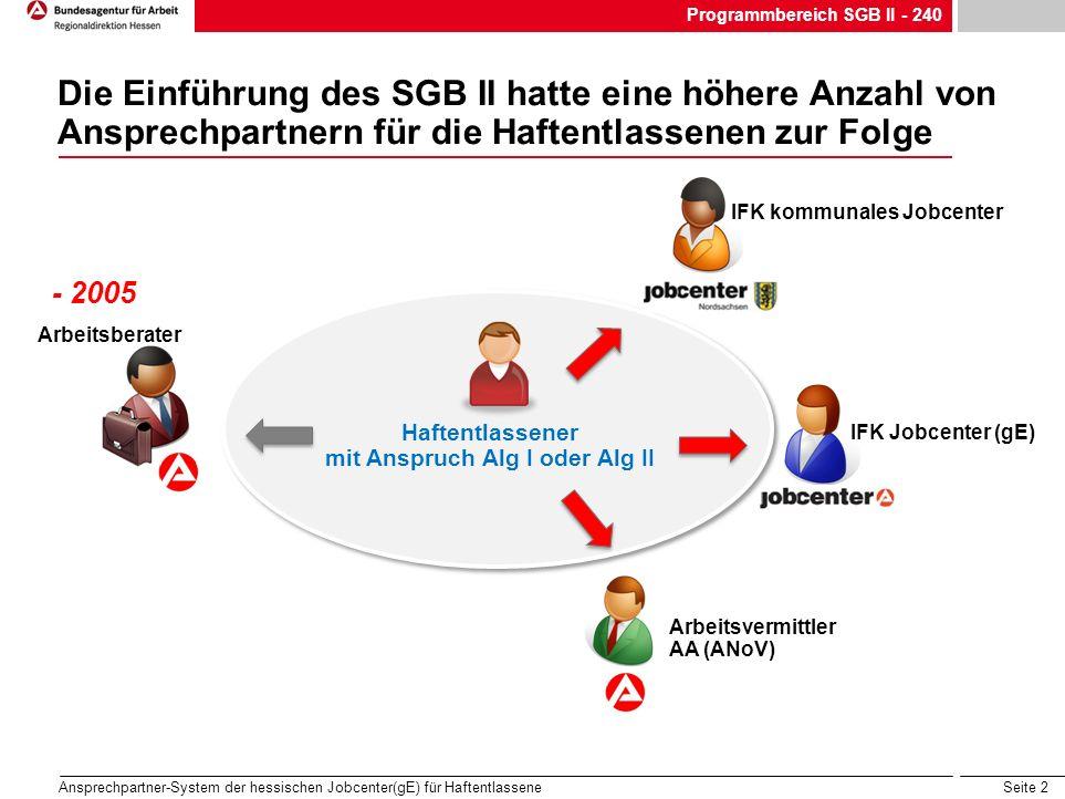 Seite 2 Ansprechpartner-System der hessischen Jobcenter(gE) für Haftentlassene Die Einführung des SGB II hatte eine höhere Anzahl von Ansprechpartnern