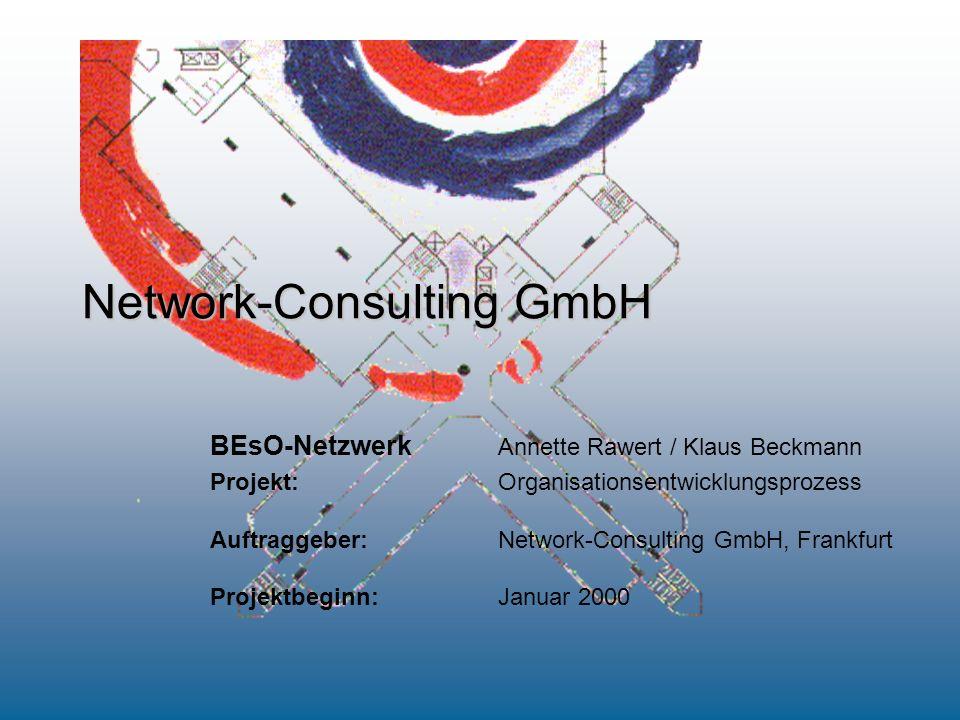 Network-Consulting GmbH BEsO-Netzwerk Annette Rawert / Klaus Beckmann Projekt: Organisationsentwicklungsprozess Auftraggeber:Network-Consulting GmbH,