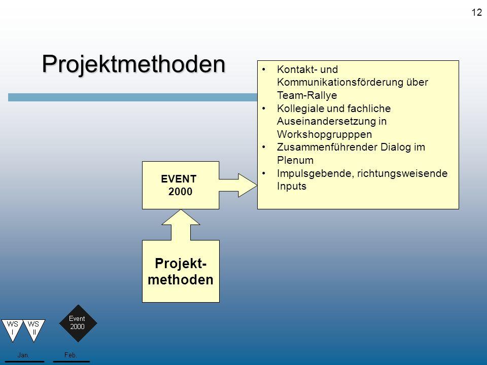 12Projektmethoden Kontakt- und Kommunikationsförderung über Team-Rallye Kollegiale und fachliche Auseinandersetzung in Workshopgrupppen Zusammenführen
