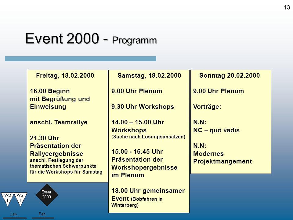 13 Event 2000 - Programm Freitag, 18.02.2000 16.00 Beginn mit Begrüßung und Einweisung anschl. Teamrallye 21.30 Uhr Präsentation der Rallyeergebnisse