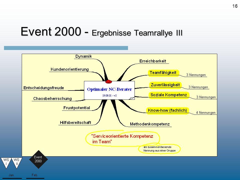 16 Event 2000 - Ergebnisse Teamrallye III