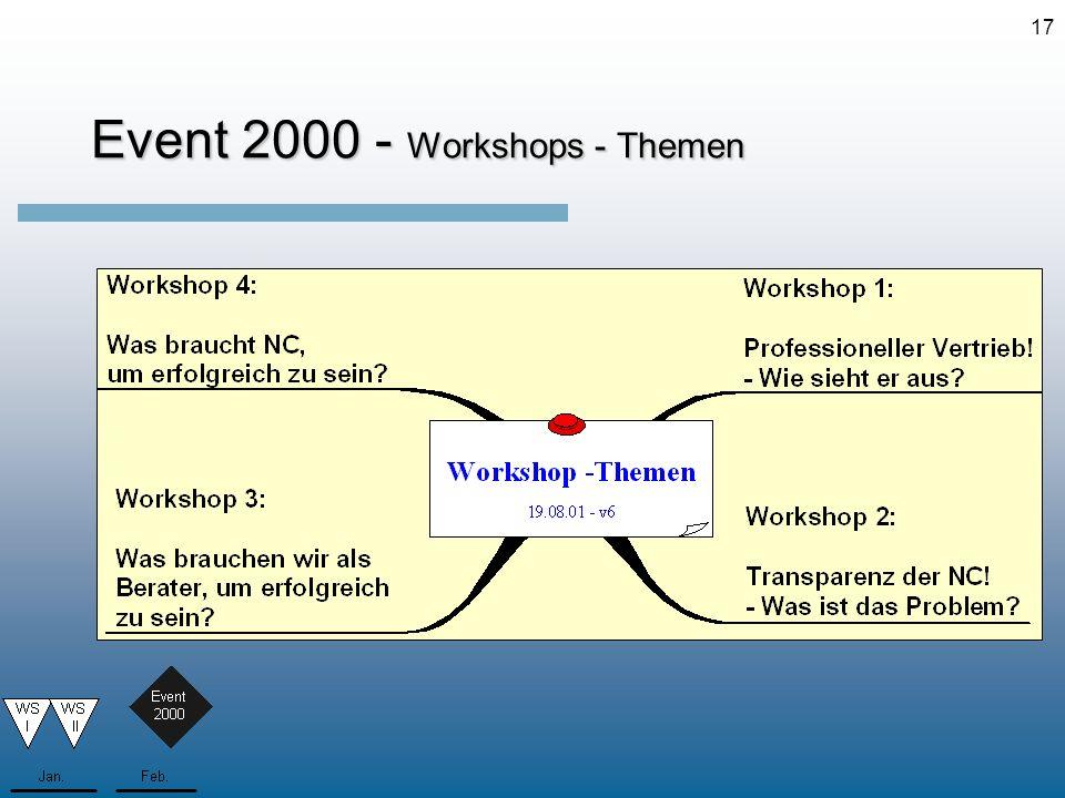 17 Event 2000 - Workshops - Themen