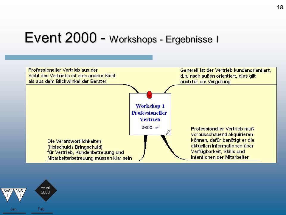 18 Event 2000 - Workshops - Ergebnisse I