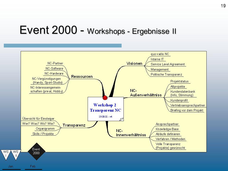 19 Event 2000 - Workshops - Ergebnisse II
