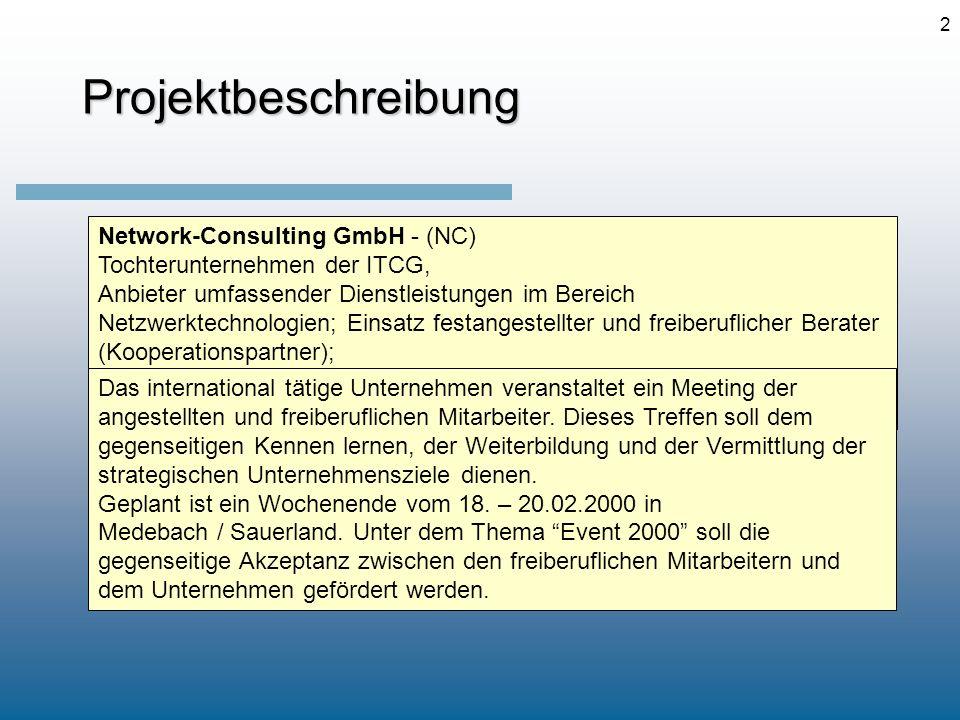 3Projektbeschreibung Beratungsinhalt: Mitwirkung bei der Planung und Durchführung des Event 2000.