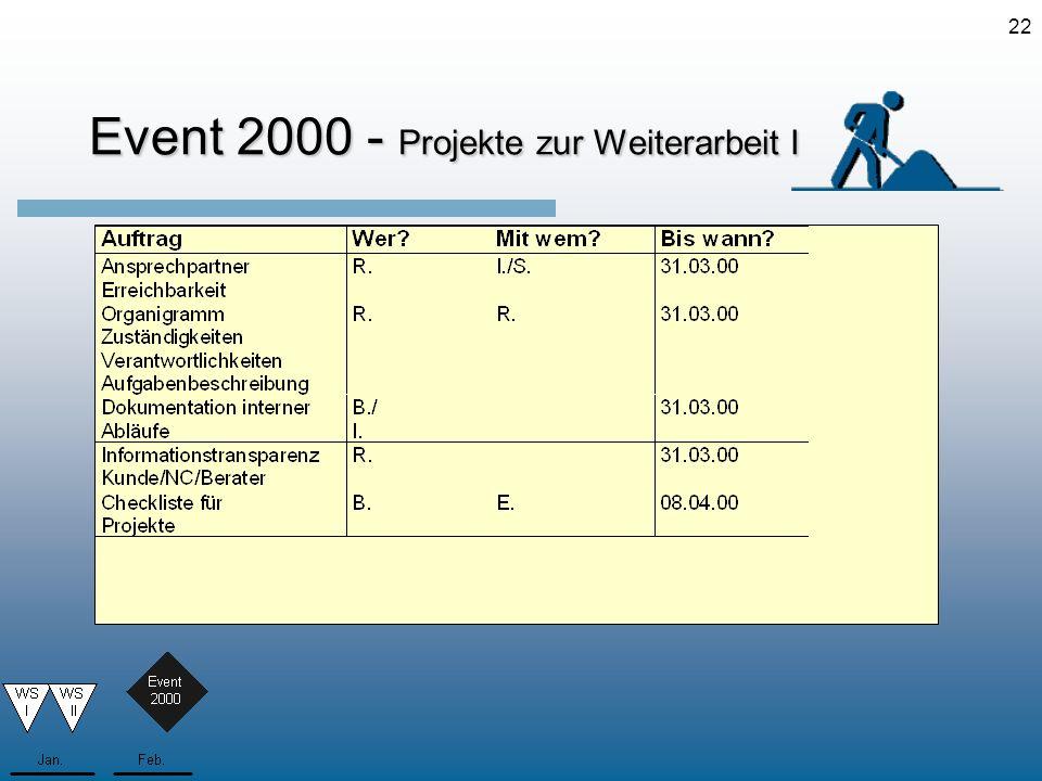22 Event 2000 - Projekte zur Weiterarbeit I