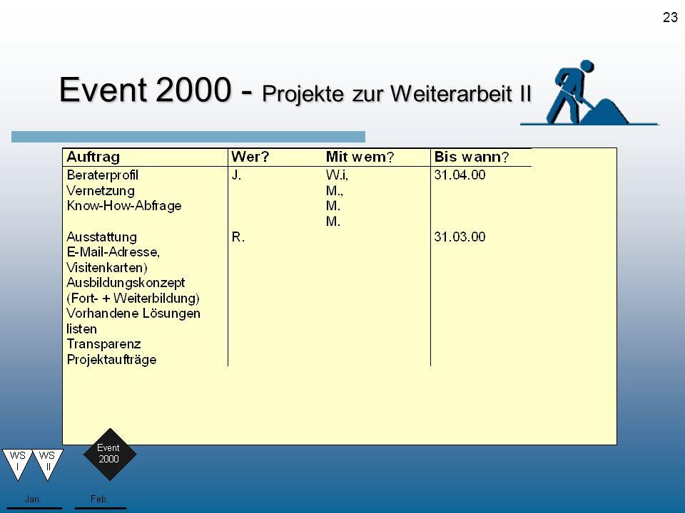 23 Event 2000 - Projekte zur Weiterarbeit II