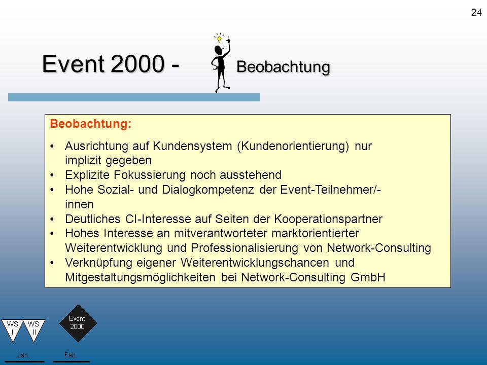24 Event 2000 - Beobachtung Beobachtung: Ausrichtung auf Kundensystem (Kundenorientierung) nur implizit gegeben Explizite Fokussierung noch ausstehend
