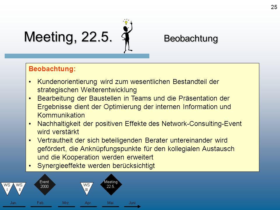 25 Meeting, 22.5. Beobachtung Beobachtung: Kundenorientierung wird zum wesentlichen Bestandteil der strategischen Weiterentwicklung Bearbeitung der Ba