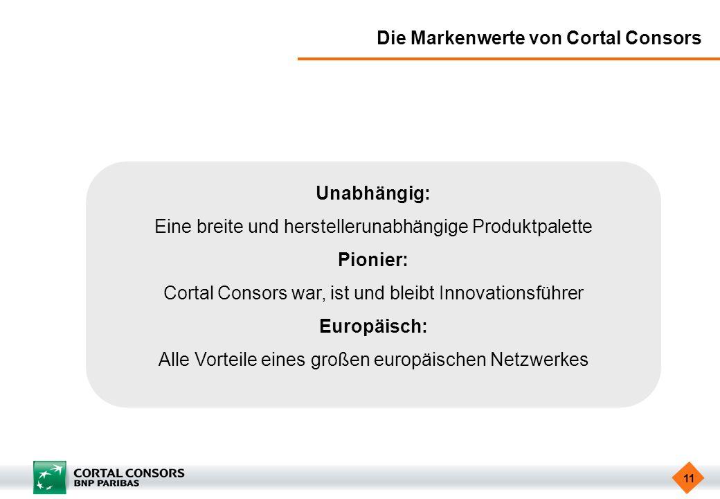 11 Die Markenwerte von Cortal Consors Unabhängig: Eine breite und herstellerunabhängige Produktpalette Pionier: Cortal Consors war, ist und bleibt Inn